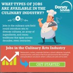 Culinary-Arts-infographic-plaza