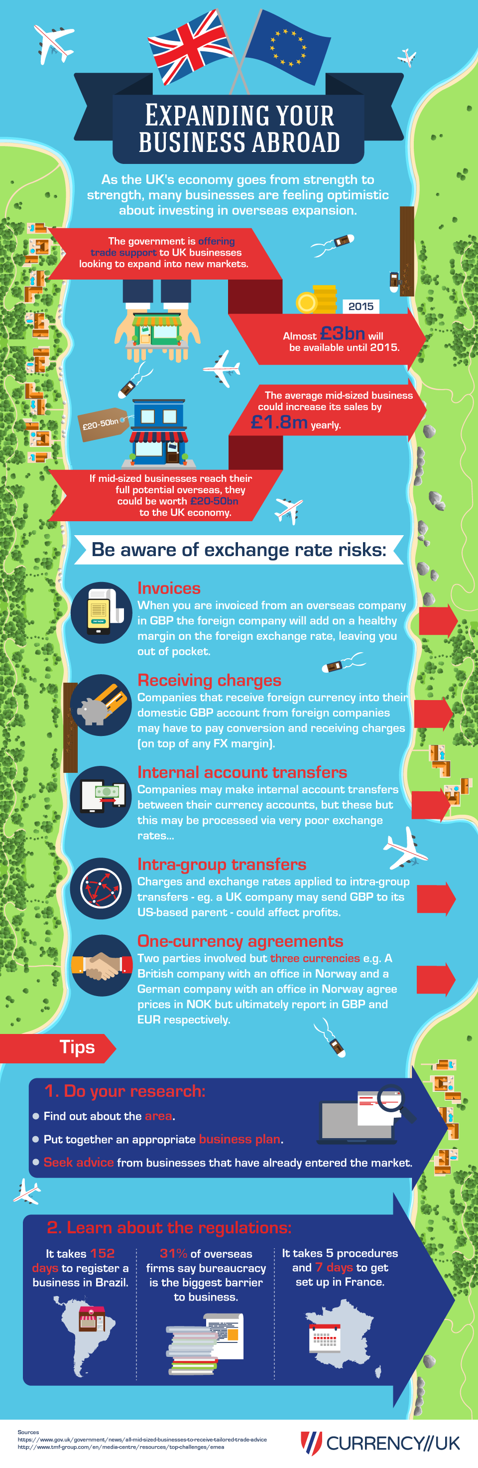 Currency-UK-Expanding-Your-Business-Abroad-infographic-plaza
