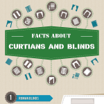 Curtains-and-blinds-infographic-plaza