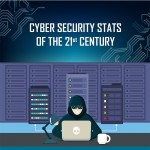 Cyber-Security-Stats-of-21st-Century-infographic-plaza
