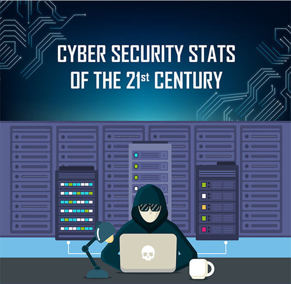 Cyber-Security-Stats-of-21st-Century-infographic-plaza-thumb