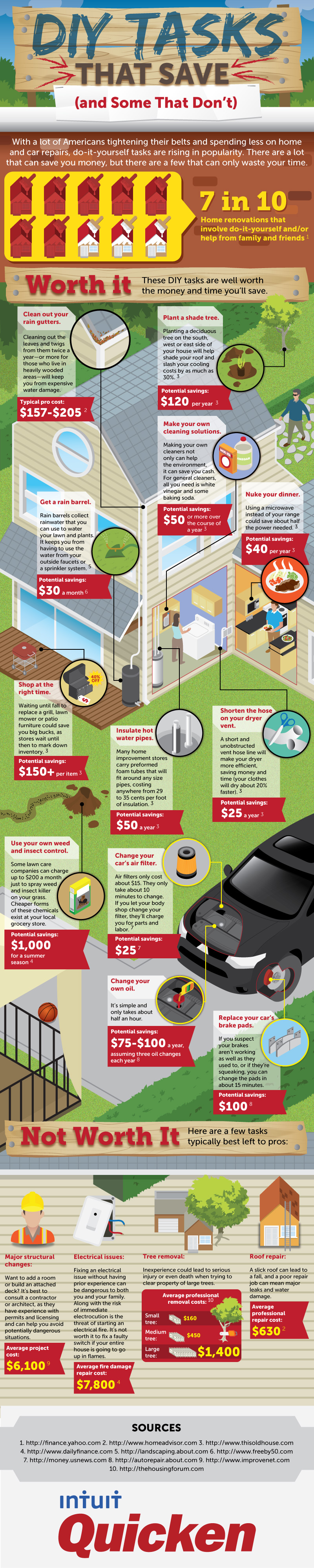 DIY-Tasks-that-Save-infographic