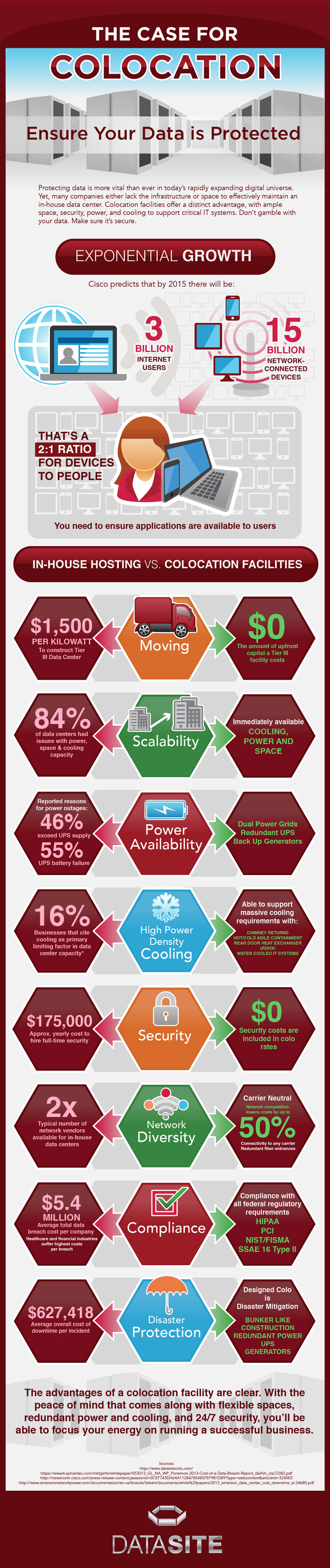 Colocation-centers-infographic-plaza
