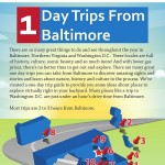 Day-Trips-Baltimore-infographic