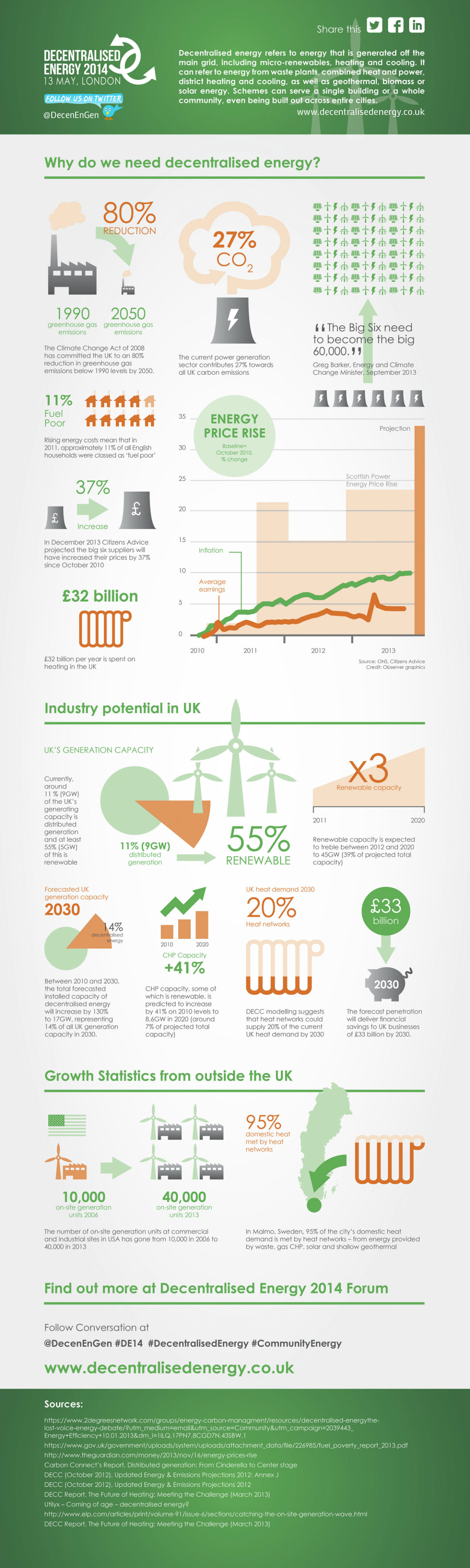 Decentralised-Energy-infographic
