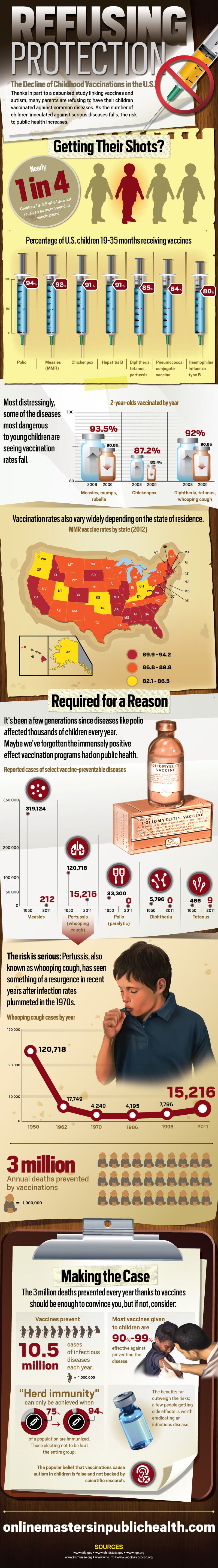 Decline-of-Childhood-Vaccination-infographic