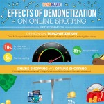 Demonetisation-Impact-on-Online-Shopping-infographic-plaza