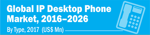Desktop-IP-Phones-Market-infographic-plaza-thumb