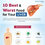 Detox-Your-Liver-infographic-plaza