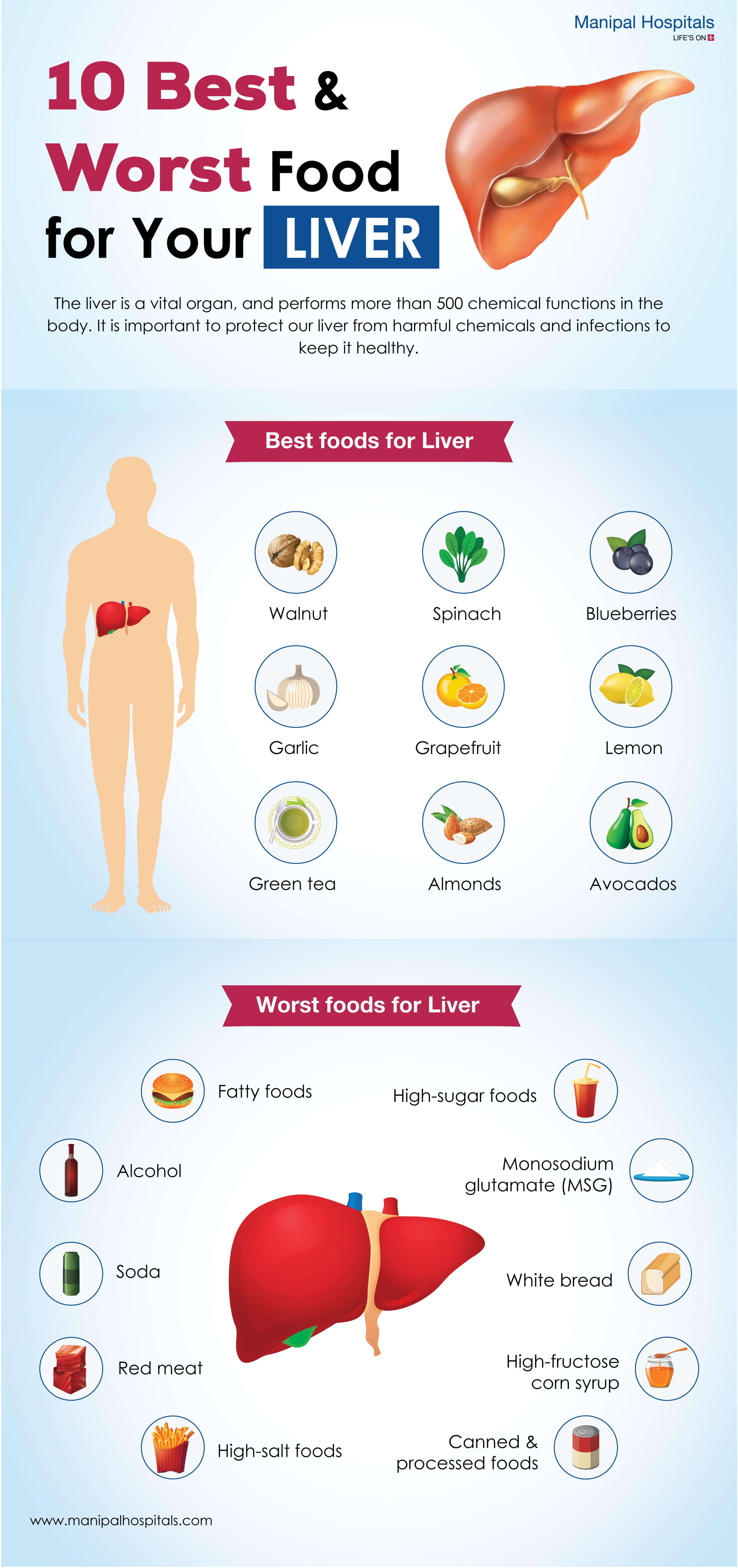 Detox-Your-Liver-infographic-plaza