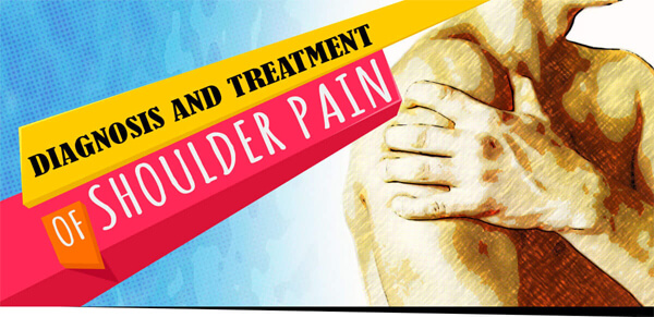 Diagnosis-and-Treatment-of-Shoulder-Pain-infographic-plaza-thumb