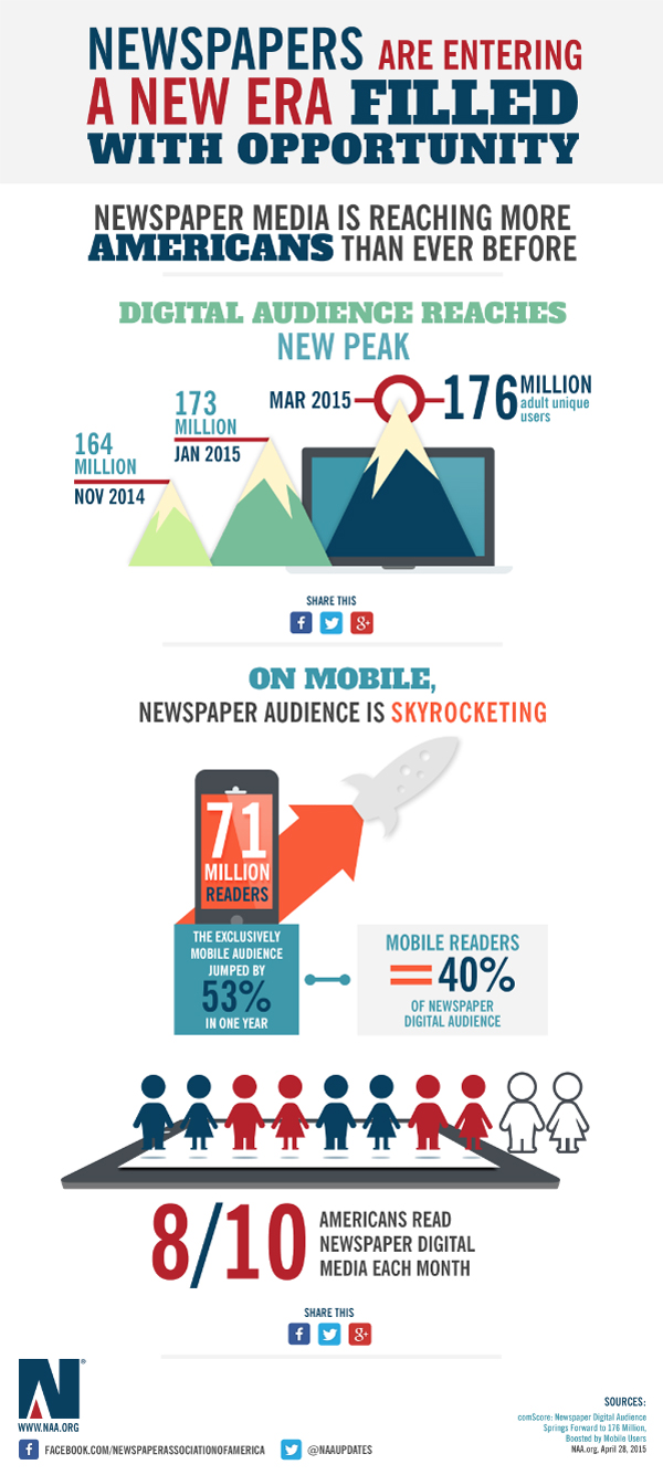 Digital-Audience-1-infographic
