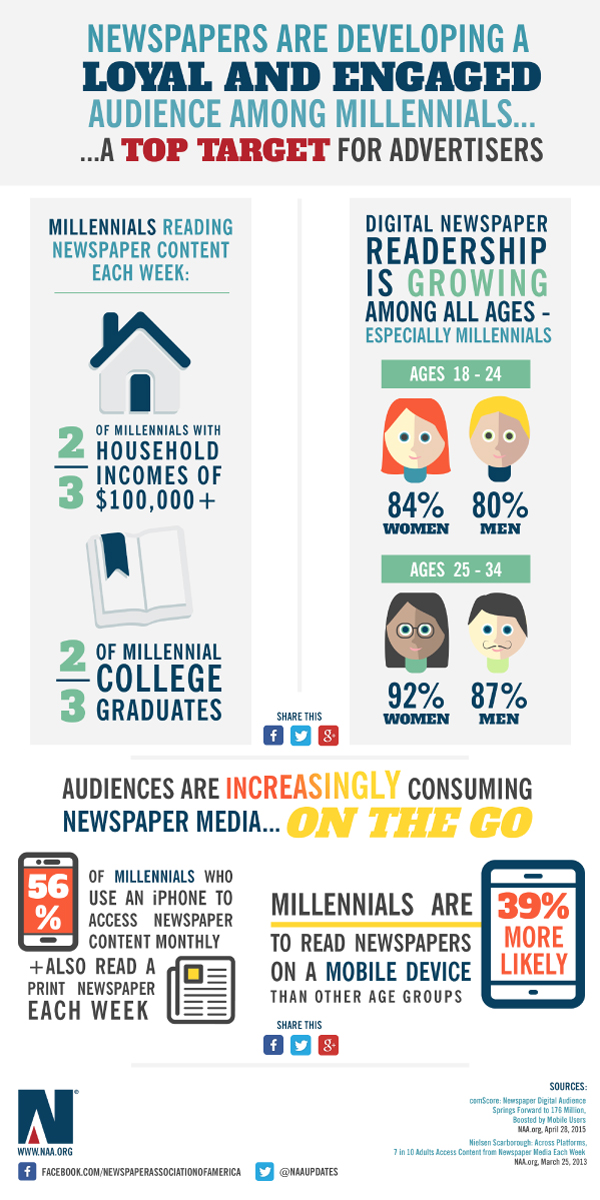 Digital-Audience-infographic