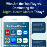 Digital_Health_Players_Infographic-plaza