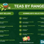 Dilmah - Teas by range-01