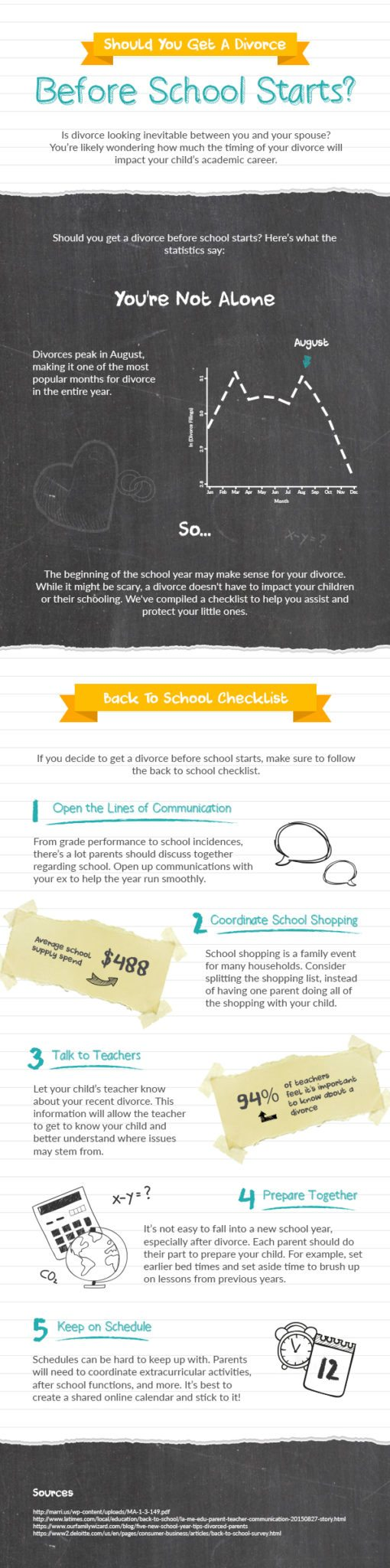 Divorce-Before-School-Starts-infographic-plaza