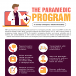 Dorsey-Emergency-Medical-Academy-infographic-plaza
