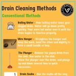 Drain-Cleaning-Methods-infographic-plaza