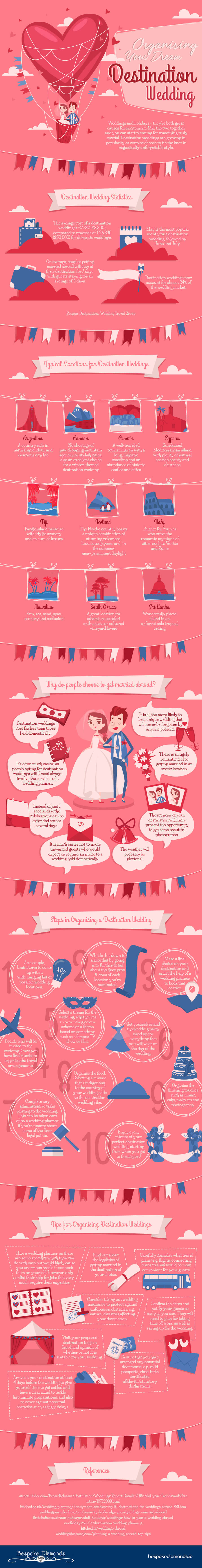 dream-destination-wedding-infographic-bespoke-diamonds-infographic-plaza