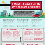 Driving-More-Efficiently-Infographic-plaza