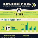 Drunk-Driving-In-Texas-infographic