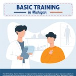 EMT-Basic-Training-in-Michigan-infographic-plaza