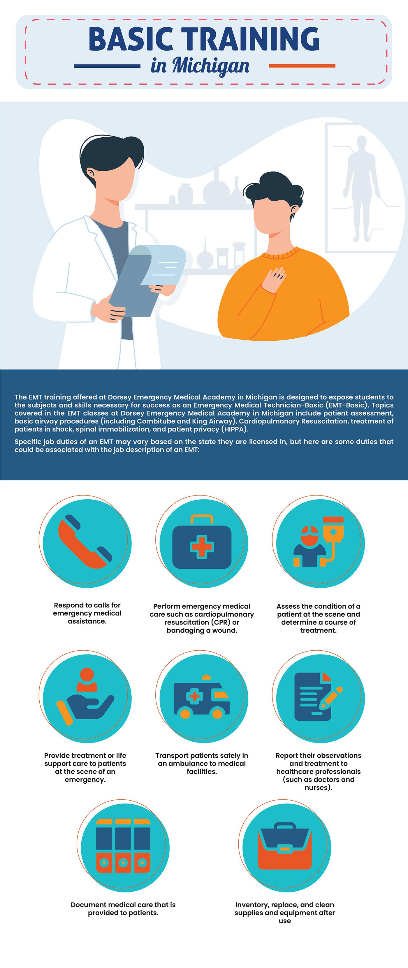 EMT-Basic-Training-in-Michigan-infographic-plaza
