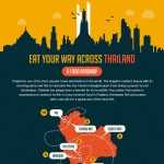 eat-your-way-across-thailand-a-food-roadmap-infographic-plaza