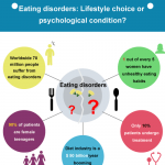 Eating-disorders-infographic-plaza