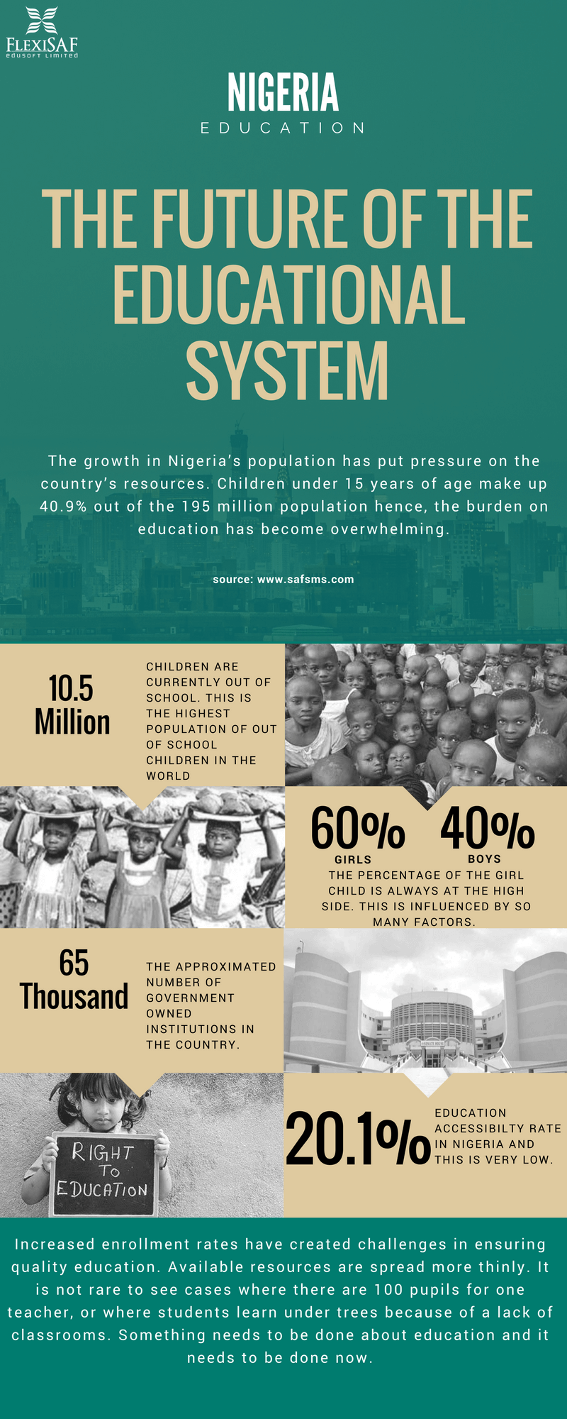 Education-in-Nigeria-infogrpahic-plaza