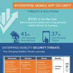 Enterprise_Mobility_Infographic-plaza