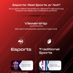 Esports-Real-Sports-infographic-plaza