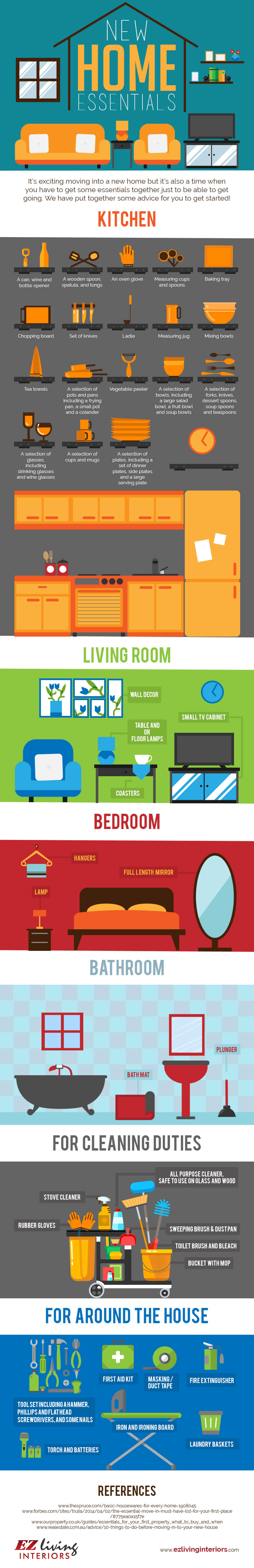 Essentials-for-a-New-Home-infographic-plaza