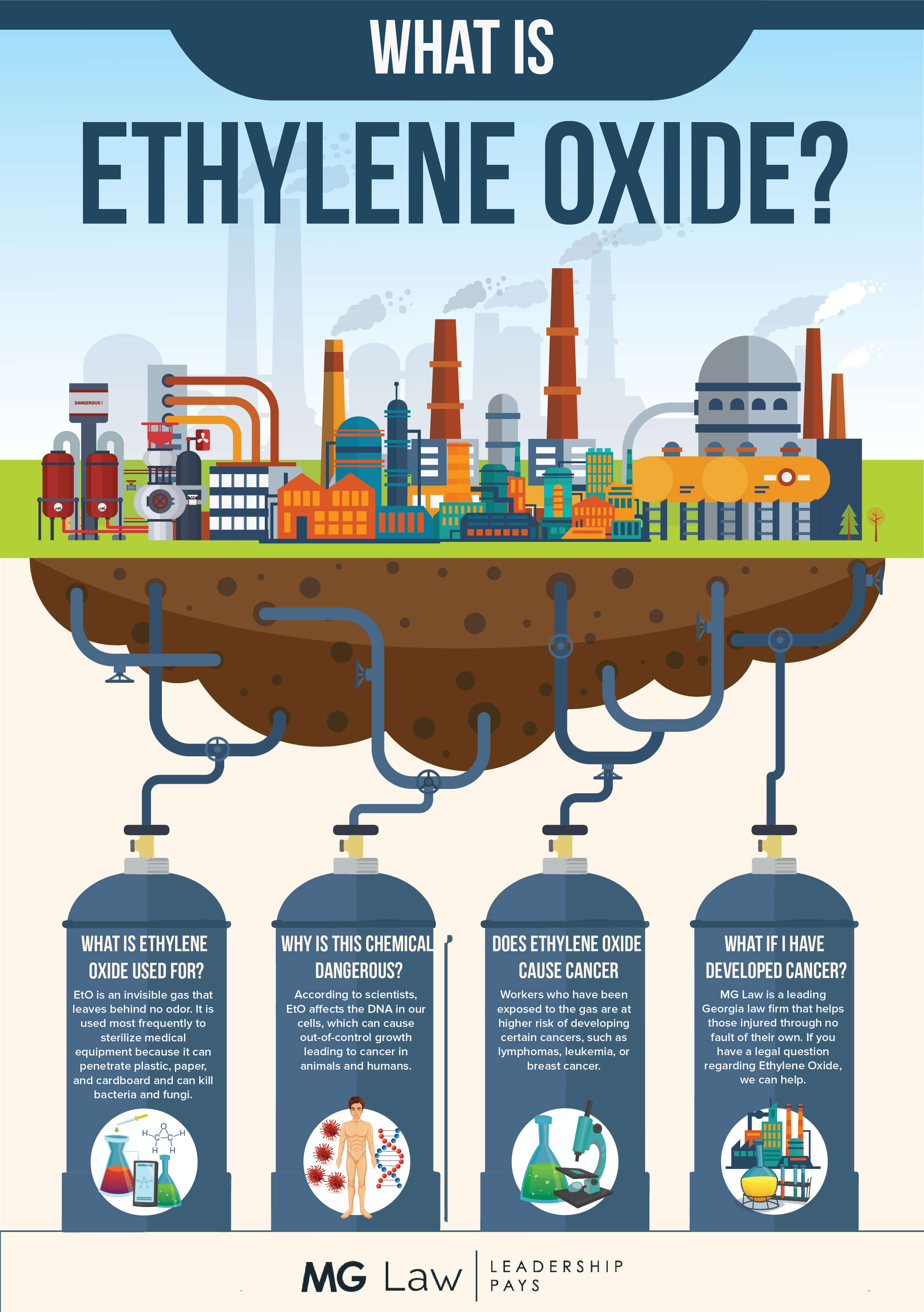 Ethylene-Oxide-infographic-plaza