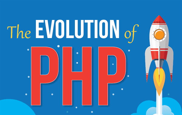 Evolution-of-php-infographic-plaza-thumb