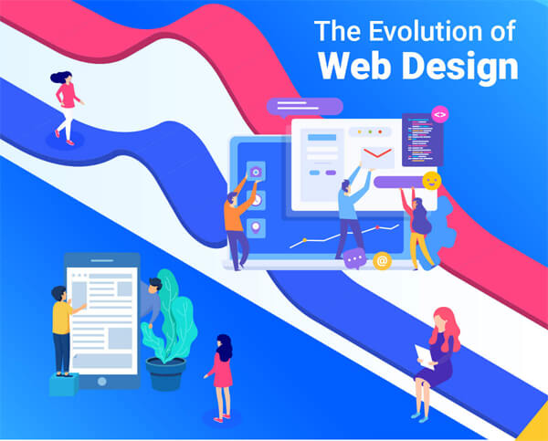 Evolution-of-web-design-infographic-plaza-thumb