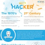 Exorbitant Demands For Ethical Hackers Nowadays