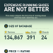 Expensive-running-shoes-are-not-better-infographic-plaza