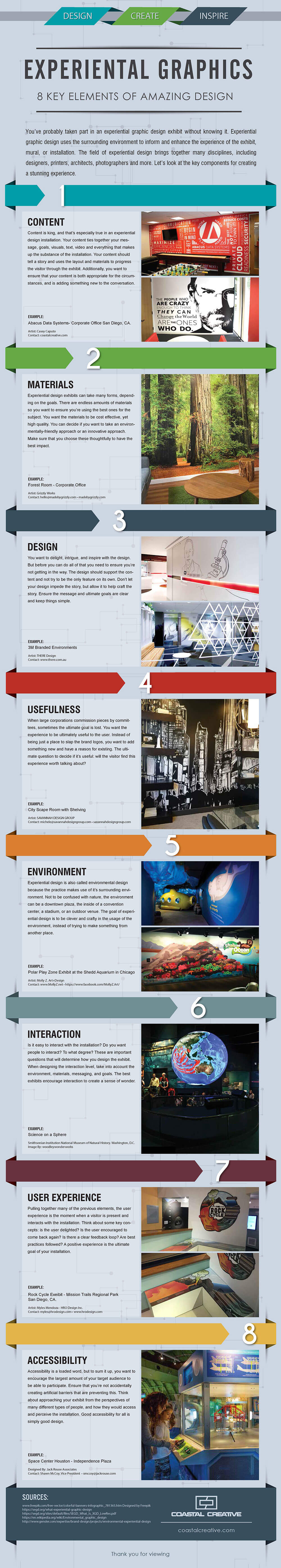 Experiential-Graphics-Infographic-plaza