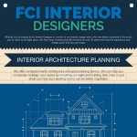 FCI Interior