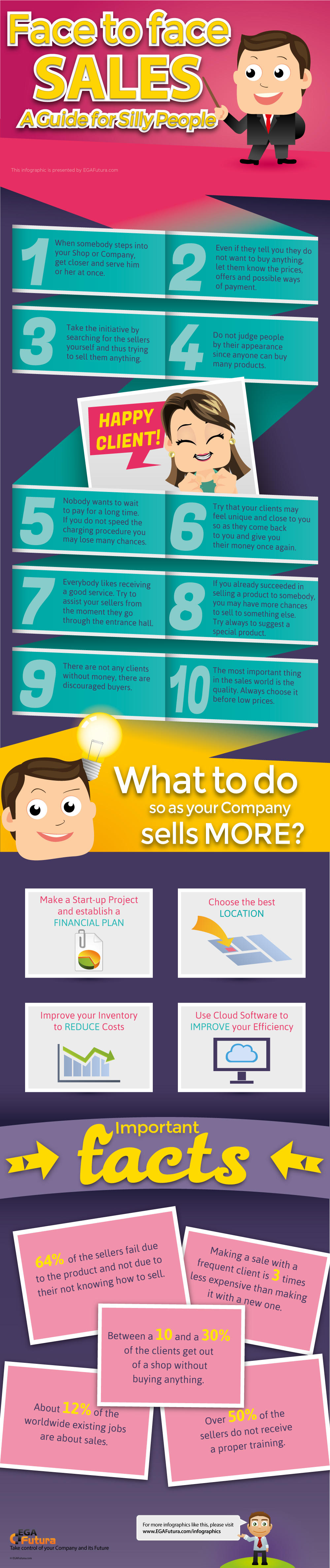 Face-to-face_Sales_Guide_People_EGAFuturaERP