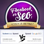 Facebook-vs-SEO-Which-is-Better