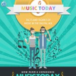 Facts-and-Figures-of-Music-in-the-Digital-Age-infographic