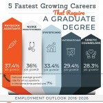Fastest-Growing-Jobs-Infographic-plaza