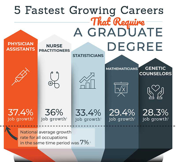 Fastest-Growing-Jobs-Infographic-plaza-thumb