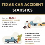 Fatal-Car-accident-statistics-in-Texas-infographic-plaza