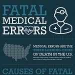 Fatal-Medical-Errors-infographic-plaza