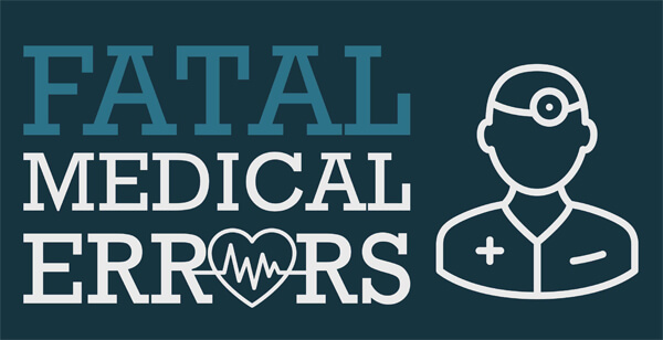 Fatal-Medical-Errors-infographic-plaza-thumb