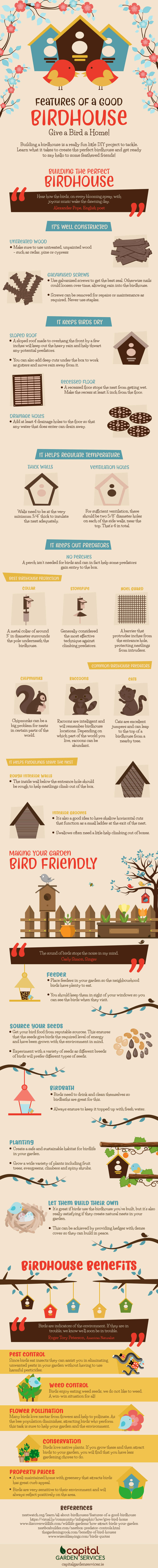 Features-of-a-Good-Birdhouse–Give-a-Bird-a-Home-infographic-plaza