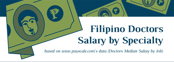 Filipino_Doctors_Salary_by_Specialty-infographic-plaza-thumb
